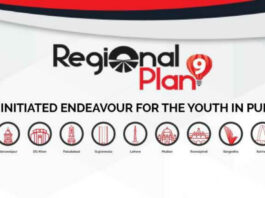 PITB, rollout ,Regionalplan9 ,for Punjab technology startups